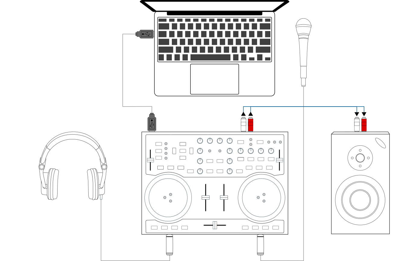 6 Example Setups Mixxx User Manual Laptop Connections For Wiring Diagram Using Together With A Dj Controller And Integrated Audio Interface