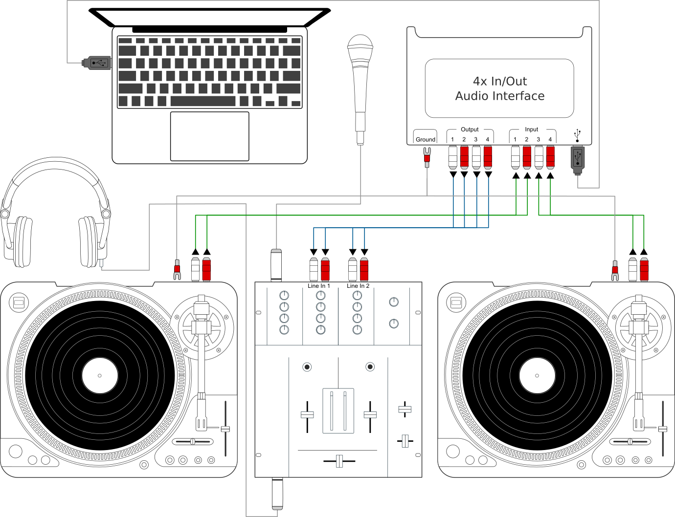 Laptop External Diagram Wiring Libraries Asus A8e A8s Block 6 Example Setups U2014 Mixxx User Manualusing Together With Turntables And Mixer