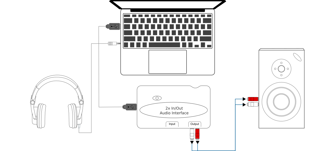 Usb Sound Card Wiring Diagram Explained Diagrams Signalink Audio Connection Wire For A Mouse 6 Example